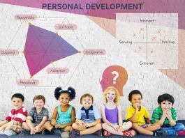 Personality Development For Kids