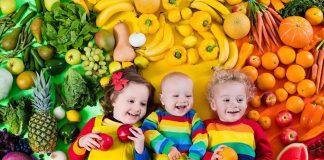 Estimated Calorie Requirements for Children